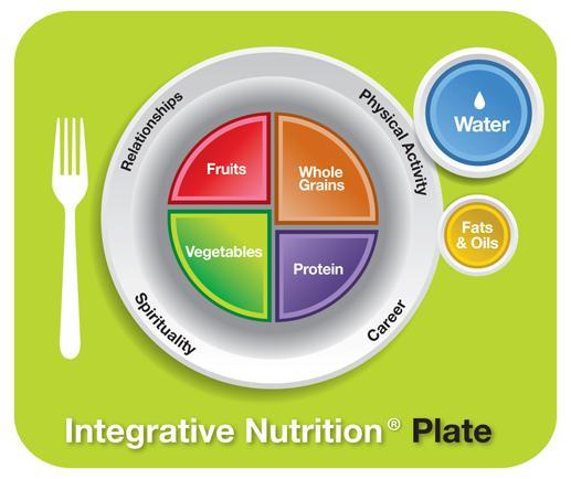 Integrative Nutrition Ebook